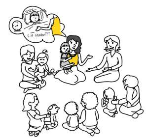 Illustration einer Eltern-Kind-Gruppe