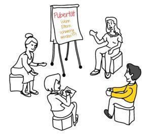 Elternbildung ist Erwachsenenbildung: Illustration eines Vortrags zum Thema Pubertät, an dem Eltern teilnehmen