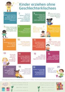Tipps und Hinweise zur Erziehung von Kindern ohne Geschlechterklischees