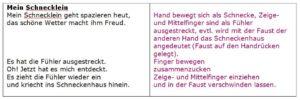 Erklärung des Fingerspiels